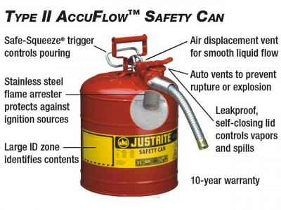 justrite type II safety can details