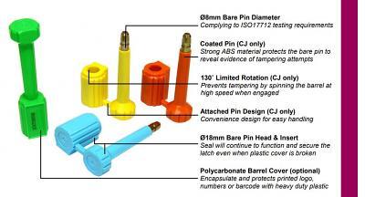 container bolt specs