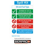 Oil and Fuel Spill Kit Sign